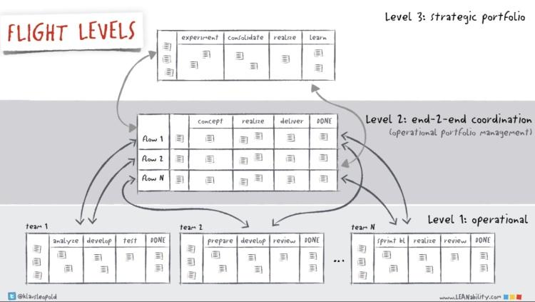 flight_levels-klaus-leopold